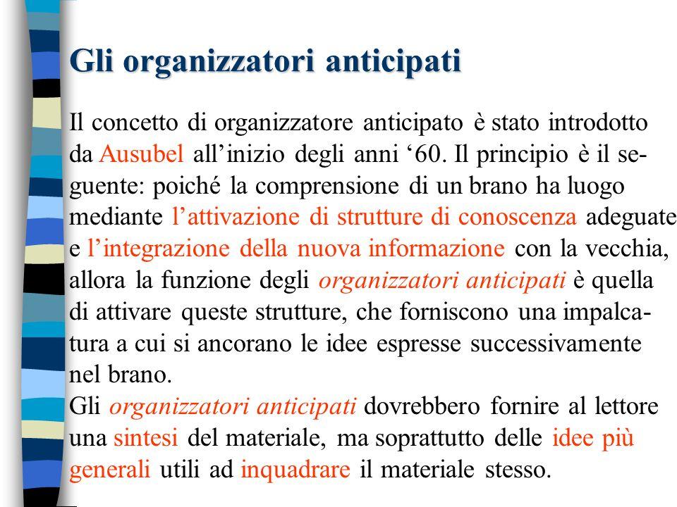 Gli organizzatori anticipati Il concetto di organizzatore anticipato è stato introdotto da Ausubel allinizio degli anni 60. Il principio è il se- guen