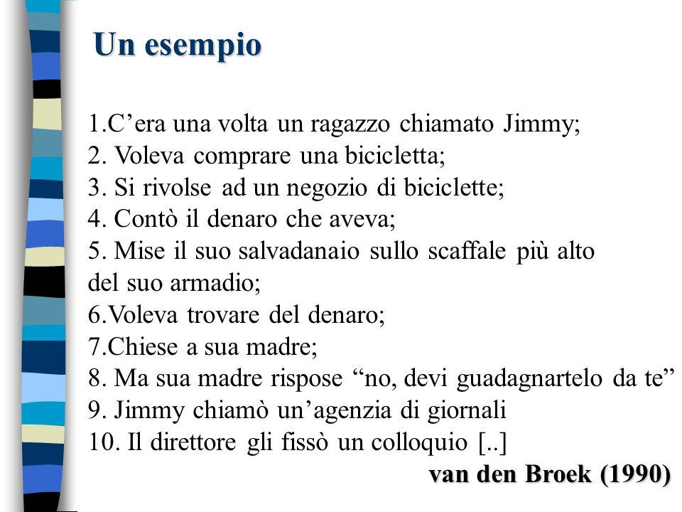 Un esempio 1.Cera una volta un ragazzo chiamato Jimmy; 2. Voleva comprare una bicicletta; 3. Si rivolse ad un negozio di biciclette; 4. Contò il denar