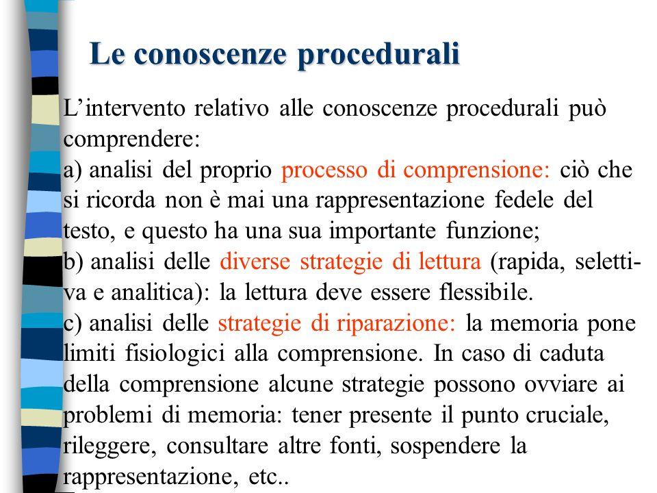 Le conoscenze procedurali Lintervento relativo alle conoscenze procedurali può comprendere: a) analisi del proprio processo di comprensione: ciò che s