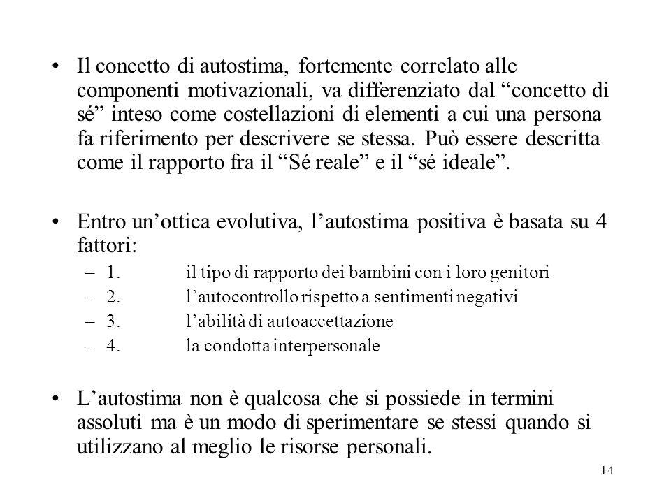 14 Il concetto di autostima, fortemente correlato alle componenti motivazionali, va differenziato dal concetto di sé inteso come costellazioni di elem