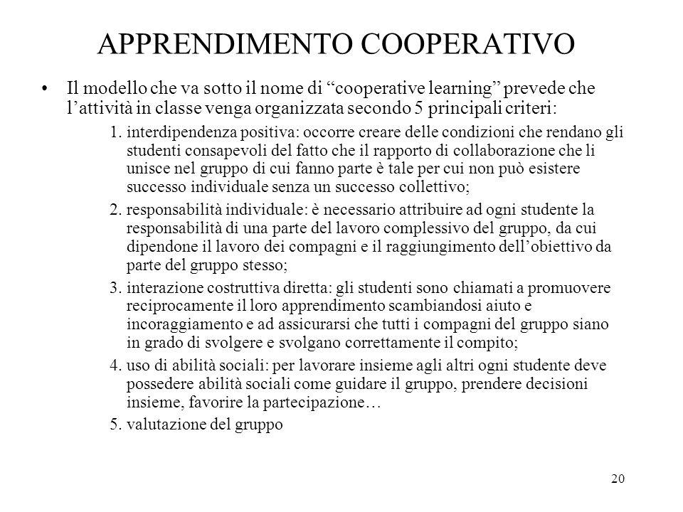 20 APPRENDIMENTO COOPERATIVO Il modello che va sotto il nome di cooperative learning prevede che lattività in classe venga organizzata secondo 5 princ