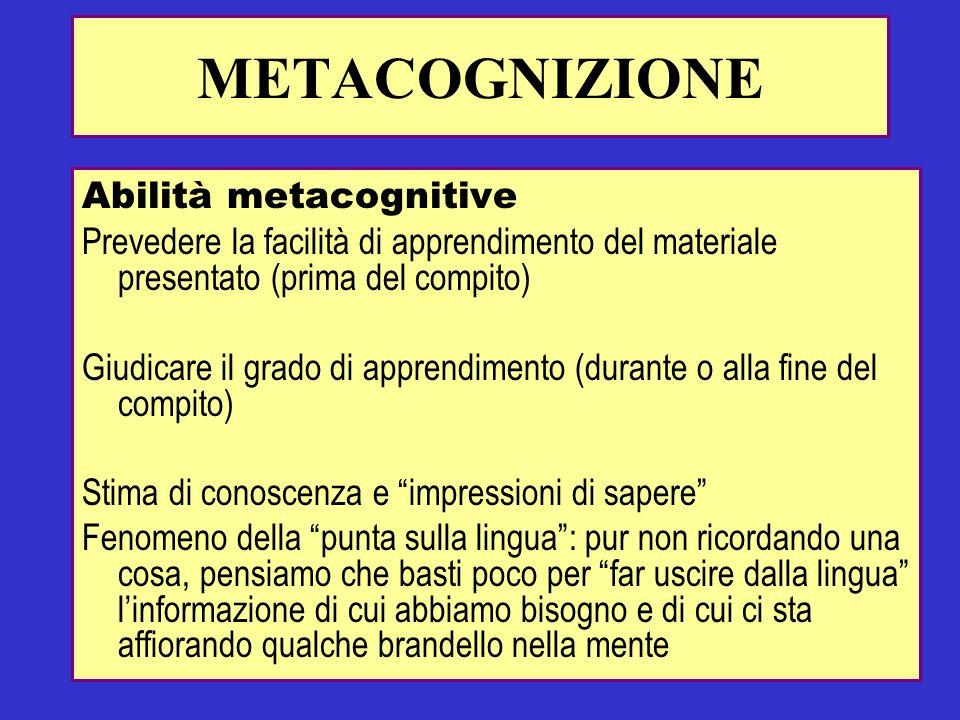 Abilità metacognitive Prevedere la facilità di apprendimento del materiale presentato (prima del compito) Giudicare il grado di apprendimento (durante