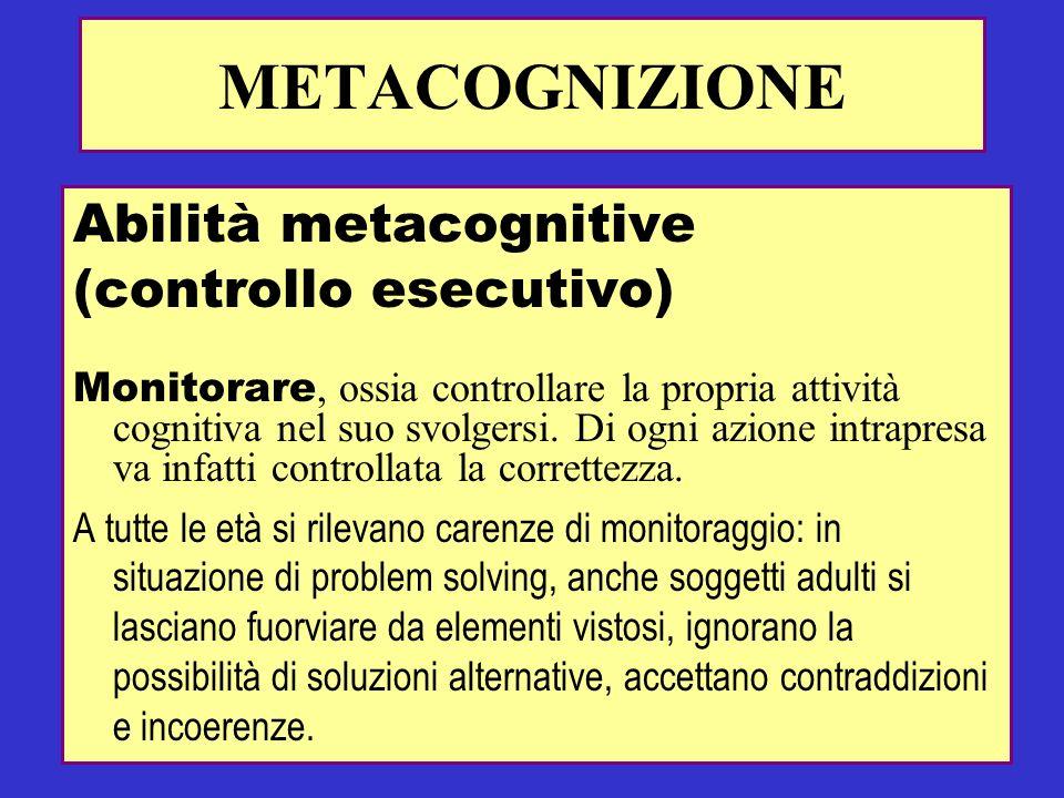 Abilità metacognitive (controllo esecutivo) Monitorare, ossia controllare la propria attività cognitiva nel suo svolgersi. Di ogni azione intrapresa v