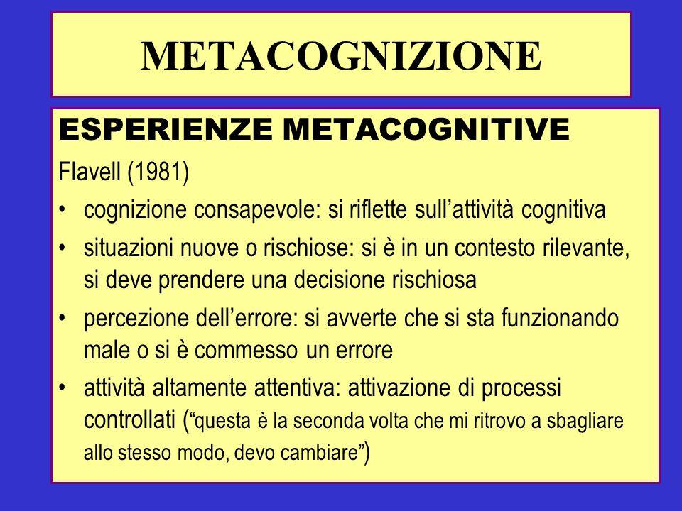 ESPERIENZE METACOGNITIVE Flavell (1981) cognizione consapevole: si riflette sullattività cognitiva situazioni nuove o rischiose: si è in un contesto r