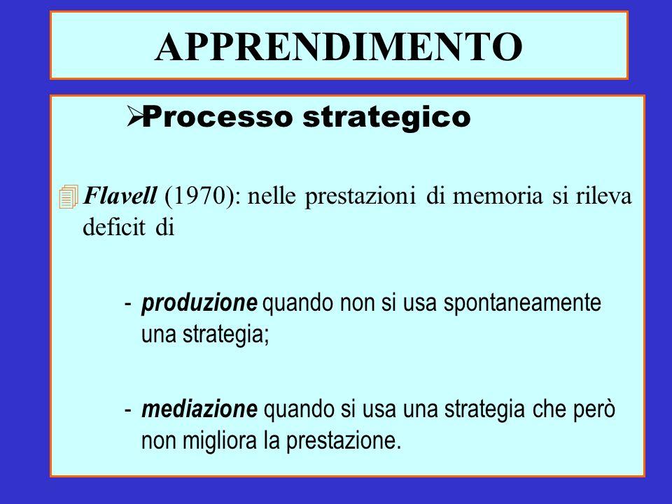 APPRENDIMENTO Processo strategico 4Flavell (1970): nelle prestazioni di memoria si rileva deficit di - produzione quando non si usa spontaneamente una