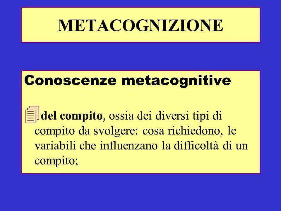 METACOGNIZIONE Conoscenze metacognitive 4 del compito, ossia dei diversi tipi di compito da svolgere: cosa richiedono, le variabili che influenzano la