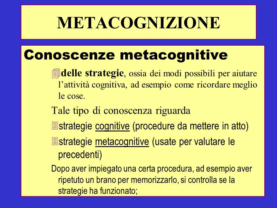METACOGNIZIONE Conoscenze metacognitive 4delle strategie, ossia dei modi possibili per aiutare lattività cognitiva, ad esempio come ricordare meglio l