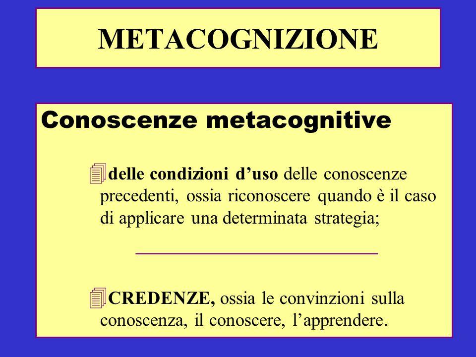 METACOGNIZIONE Conoscenze metacognitive 4 delle condizioni duso delle conoscenze precedenti, ossia riconoscere quando è il caso di applicare una deter
