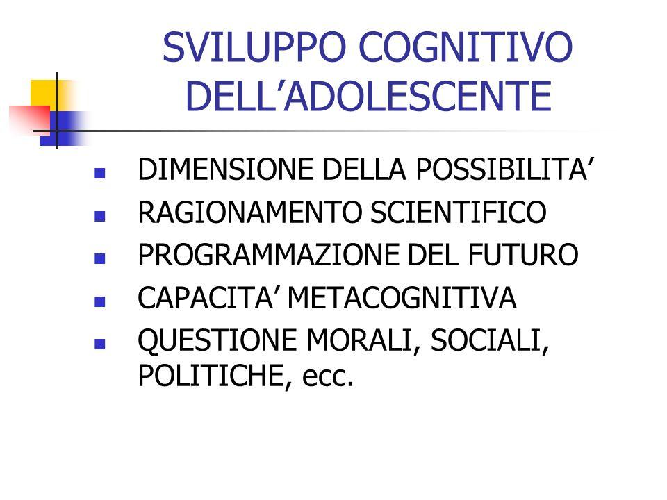FONTI DELLE CONVINZIONI DI EFFICACIA 1.ESPERIENZE DI GESTIONE EFFICACE 2.