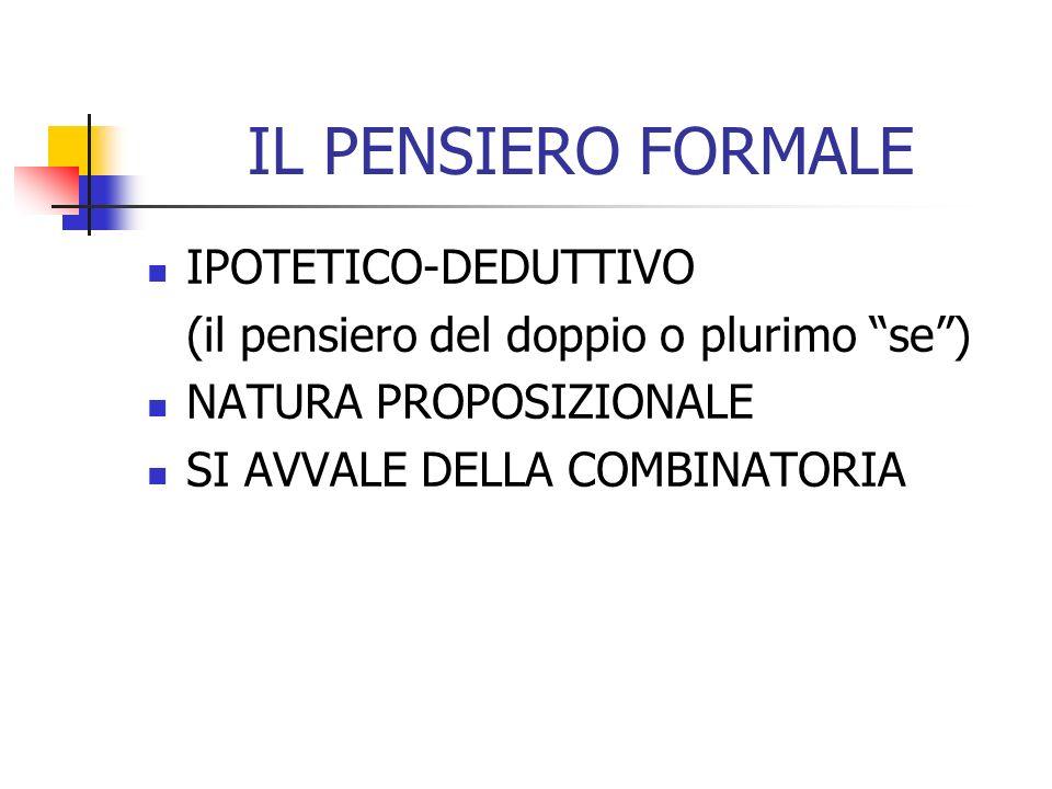 ESPRESSIONI DEL SENSO DI AUTOEFFICACIA A SCUOLA 1.