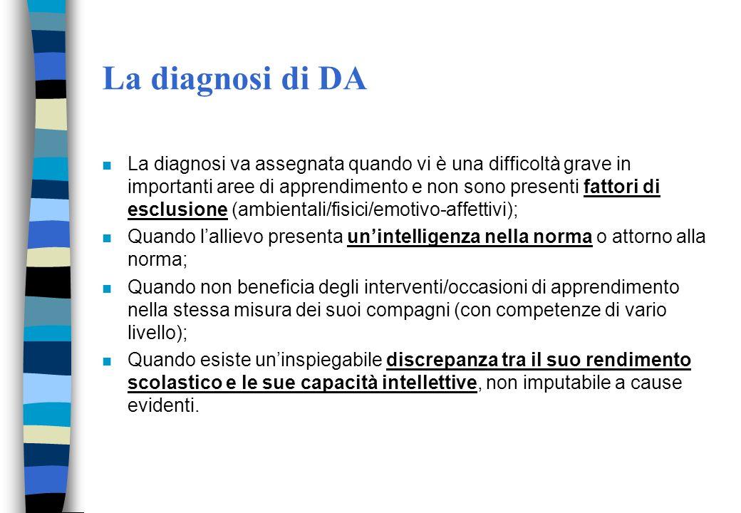 Tipi di dislessia nelladulto Applicando il modello a due vie si distinguono: dislessia fonologica: dislessia fonologica: il lettore mostra difficoltà con parole irregolari (es.