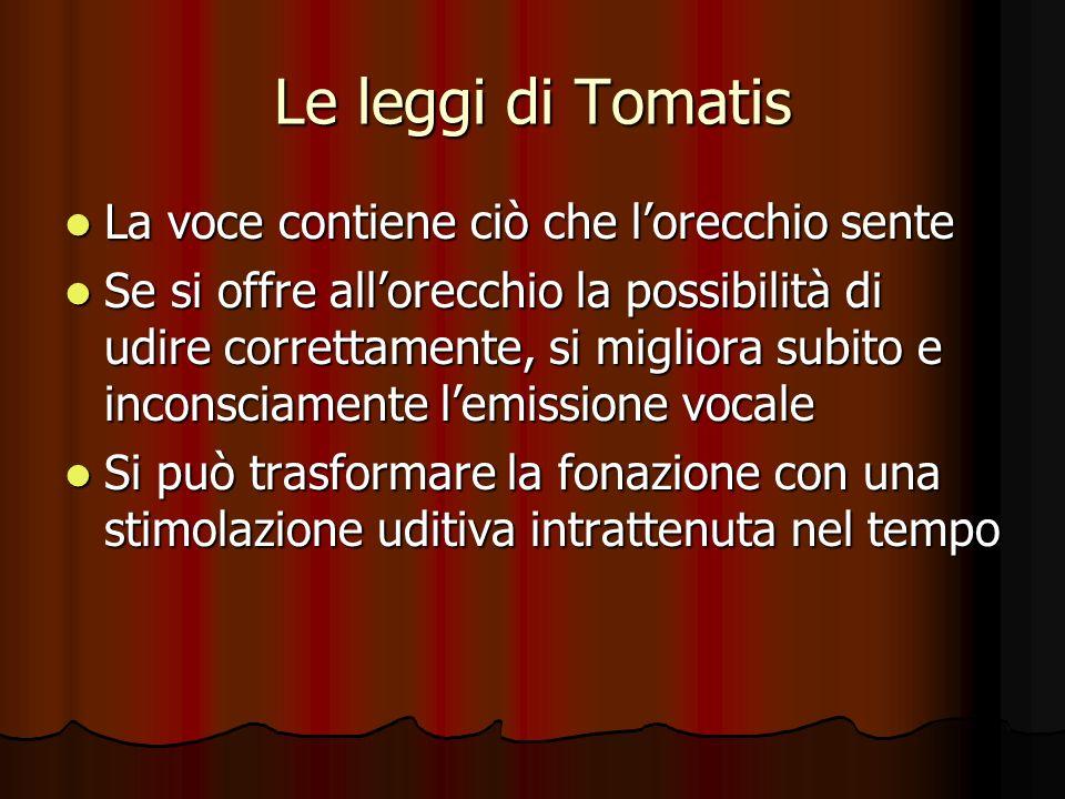 Le leggi di Tomatis La voce contiene ciò che lorecchio sente La voce contiene ciò che lorecchio sente Se si offre allorecchio la possibilità di udire