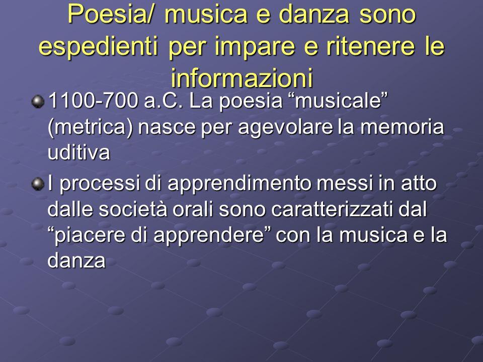 Poesia/ musica e danza sono espedienti per impare e ritenere le informazioni 1100-700 a.C. La poesia musicale (metrica) nasce per agevolare la memoria
