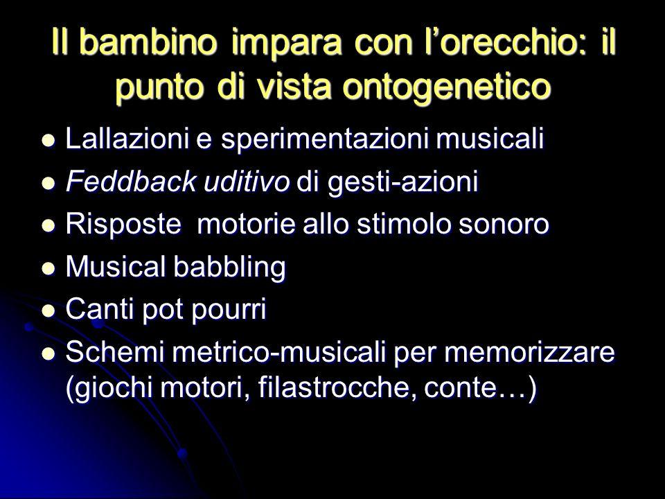 Il bambino impara con lorecchio: il punto di vista ontogenetico Lallazioni e sperimentazioni musicali Lallazioni e sperimentazioni musicali Feddback u