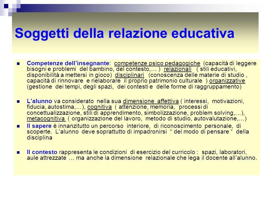 Soggetti della relazione educativa Competenze dellinsegnante: competenze psico pedagogiche (capacità di leggere bisogni e problemi del bambino, del co