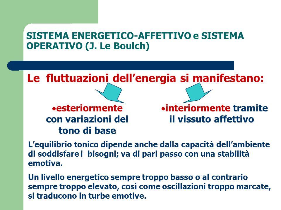 SISTEMA ENERGETICO-AFFETTIVO e SISTEMA OPERATIVO (J. Le Boulch) Le fluttuazioni dellenergia si manifestano: esteriormente con variazioni del tono di b