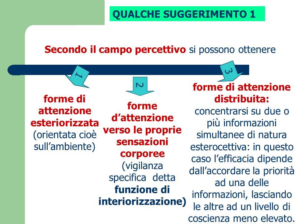 QUALCHE SUGGERIMENTO 1 Secondo il campo percettivo si possono ottenere forme di attenzione esteriorizzata (orientata cioè sullambiente) forme dattenzi
