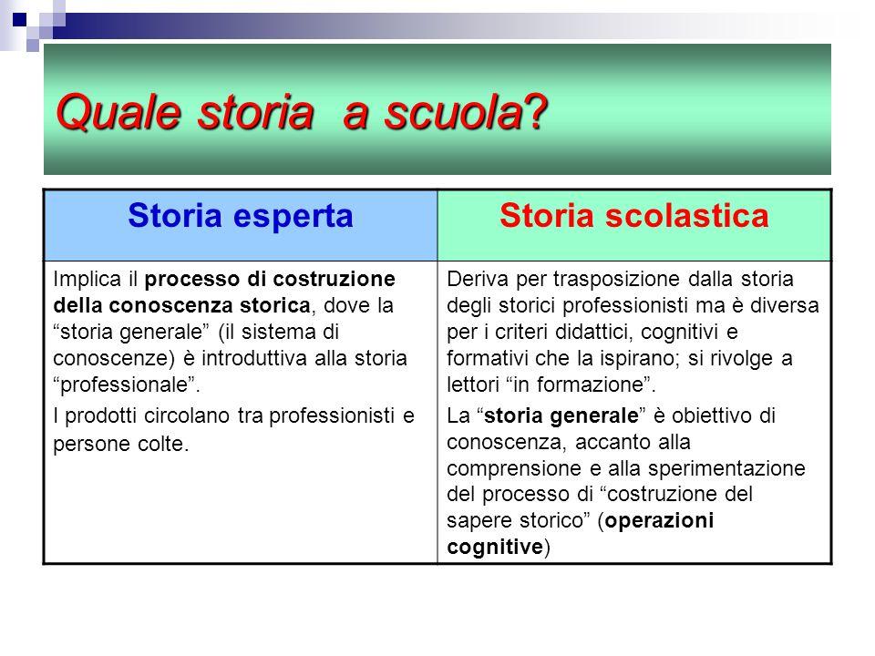 Quale storia a scuola? Storia espertaStoria scolastica Implica il processo di costruzione della conoscenza storica, dove la storia generale (il sistem