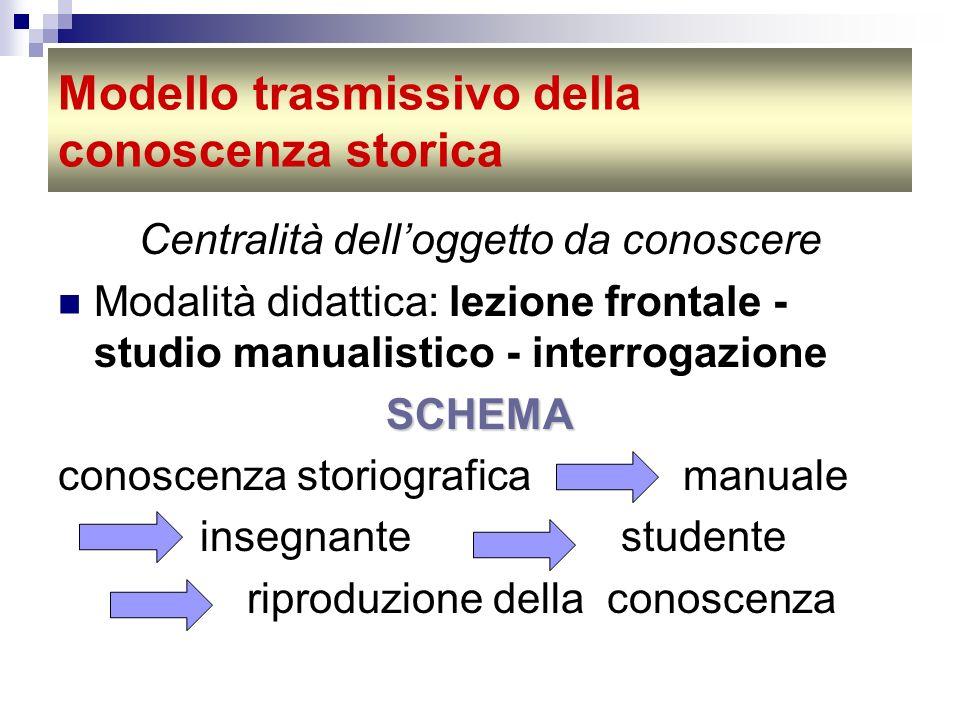 Modello trasmissivo della conoscenza storica Centralità delloggetto da conoscere Modalità didattica: lezione frontale - studio manualistico - interrog