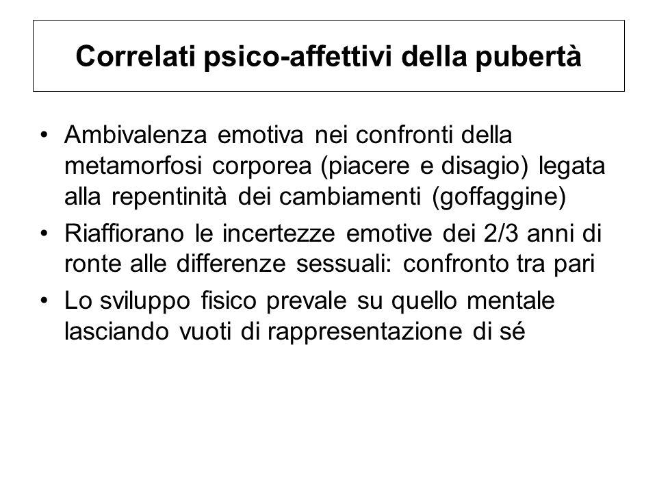 Correlati psico-affettivi della pubertà Ambivalenza emotiva nei confronti della metamorfosi corporea (piacere e disagio) legata alla repentinità dei c