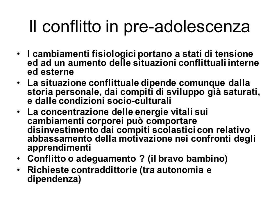 Il conflitto in pre-adolescenza I cambiamenti fisiologici portano a stati di tensione ed ad un aumento delle situazioni conflittuali interne ed estern