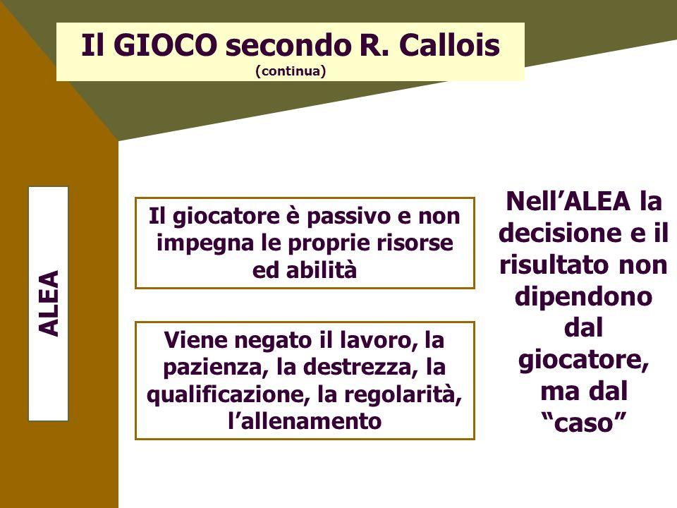 Il GIOCO secondo R. Callois (continua) ALEA Il giocatore è passivo e non impegna le proprie risorse ed abilità Viene negato il lavoro, la pazienza, la