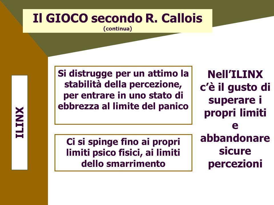 Il GIOCO secondo R. Callois (continua) ILINX Si distrugge per un attimo la stabilità della percezione, per entrare in uno stato di ebbrezza al limite