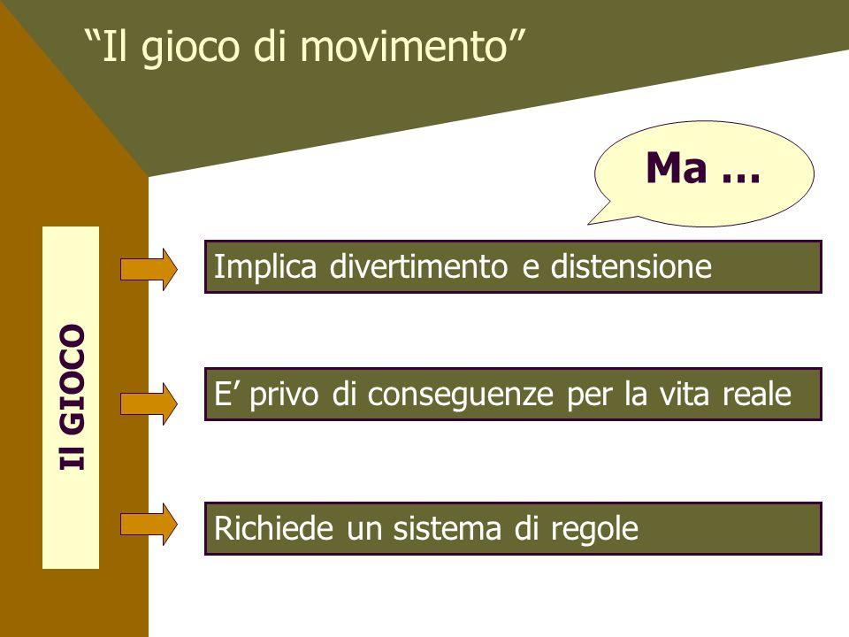 Il gioco di movimento Il GIOCO Implica divertimento e distensione Richiede un sistema di regole E privo di conseguenze per la vita reale Ma …