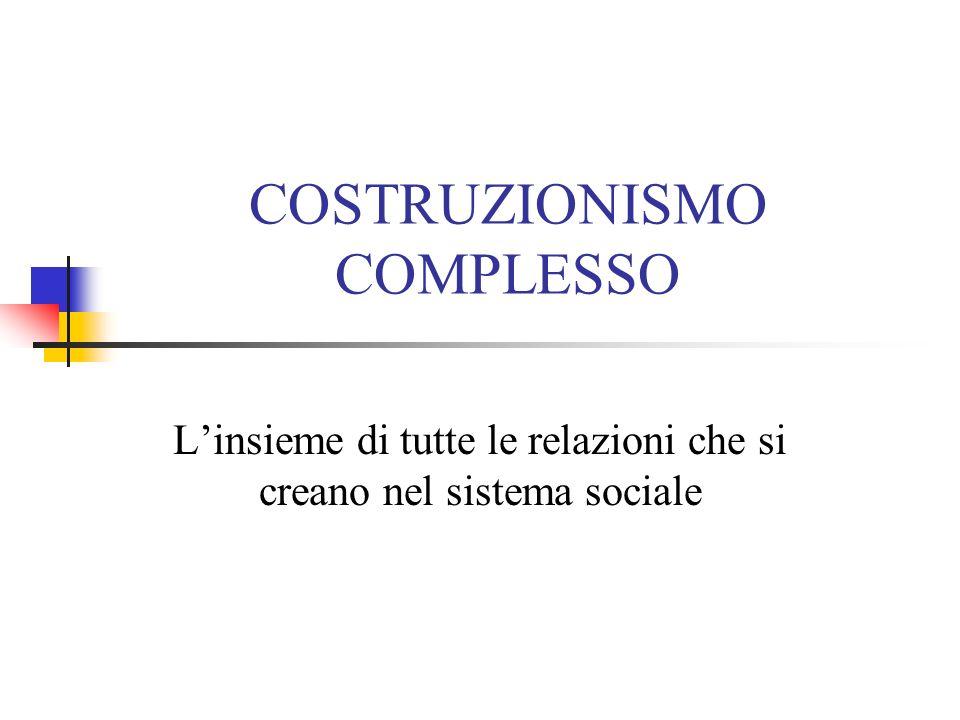 COSTRUZIONISMO COMPLESSO Linsieme di tutte le relazioni che si creano nel sistema sociale