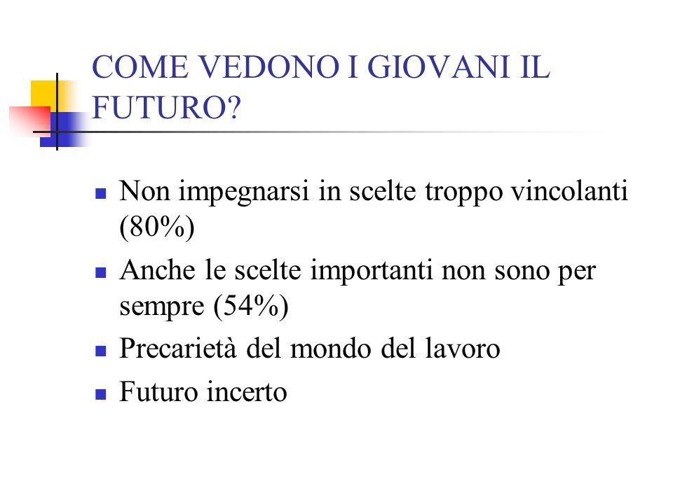 COME VEDONO I GIOVANI IL FUTURO? Non impegnarsi in scelte troppo vincolanti (80%) Anche le scelte importanti non sono per sempre (54%) Precarietà del