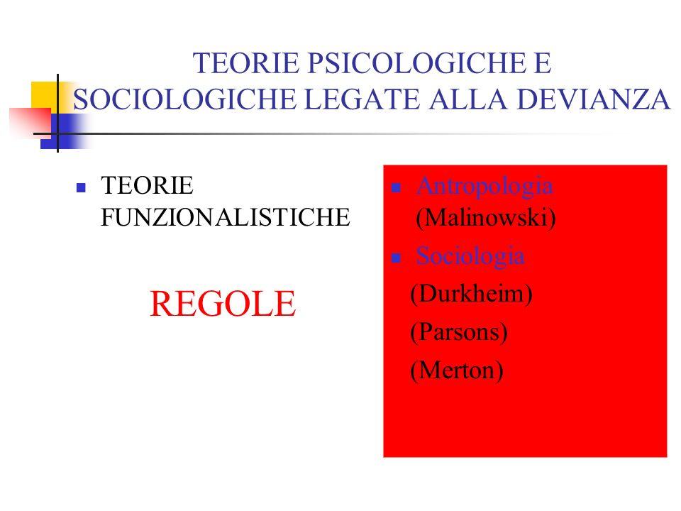 TEORIE PSICOLOGICHE E SOCIOLOGICHE LEGATE ALLA DEVIANZA TEORIE FUNZIONALISTICHE REGOLE Antropologia (Malinowski) Sociologia (Durkheim) (Parsons) (Mert