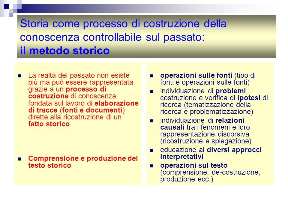 Storia come processo di costruzione della conoscenza controllabile sul passato: il metodo storico La realtà del passato non esiste più ma può essere r