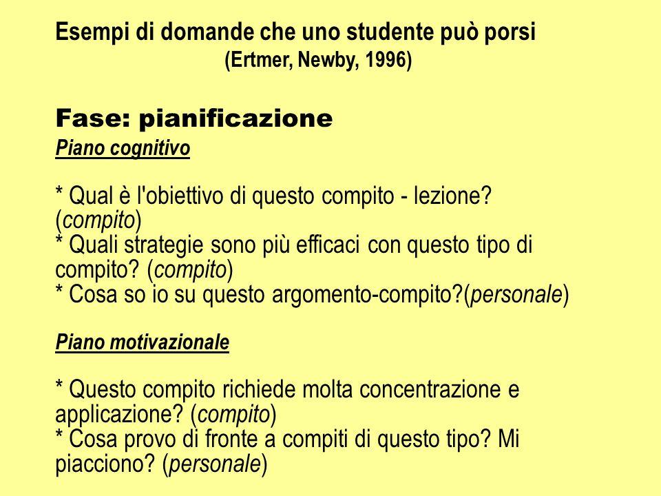 Esempi di domande che uno studente può porsi (Ertmer, Newby, 1996) Fase: pianificazione Piano cognitivo * Qual è l'obiettivo di questo compito - lezio