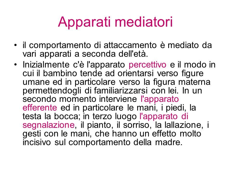 Apparati mediatori il comportamento di attaccamento è mediato da vari apparati a seconda dell'età. Inizialmente c'è l'apparato percettivo e il modo in