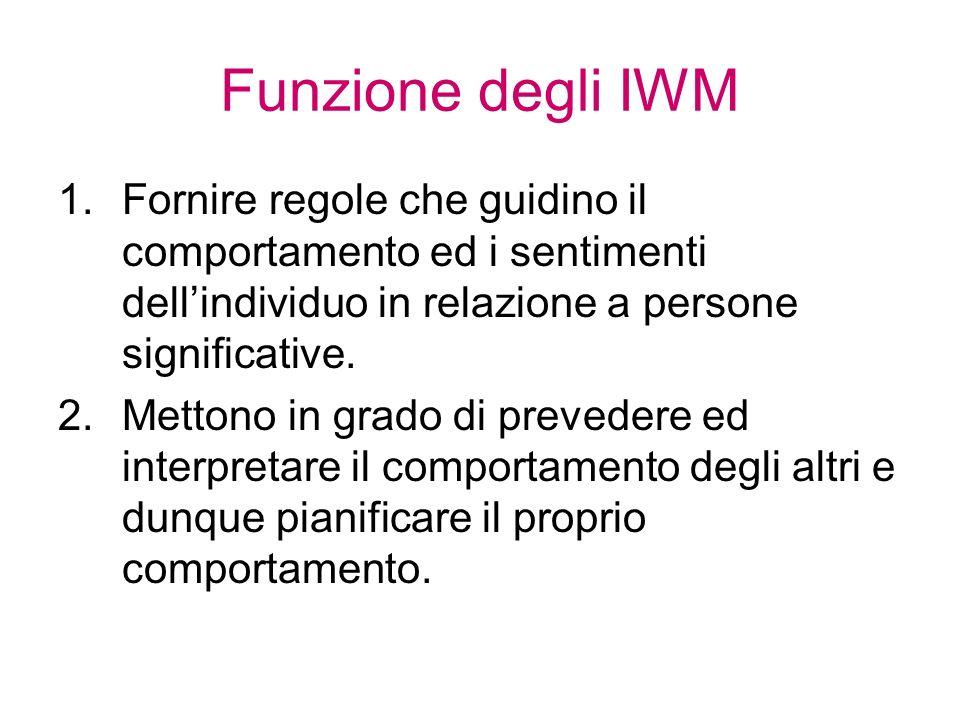 Funzione degli IWM 1.Fornire regole che guidino il comportamento ed i sentimenti dellindividuo in relazione a persone significative. 2.Mettono in grad
