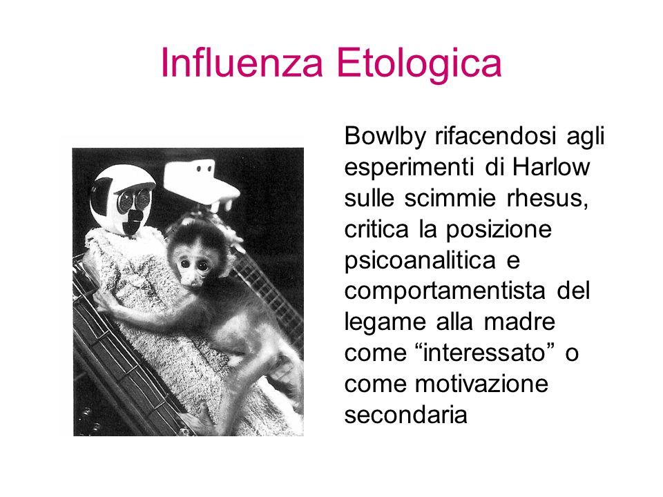 Influenza Etologica Bowlby rifacendosi agli esperimenti di Harlow sulle scimmie rhesus, critica la posizione psicoanalitica e comportamentista del leg