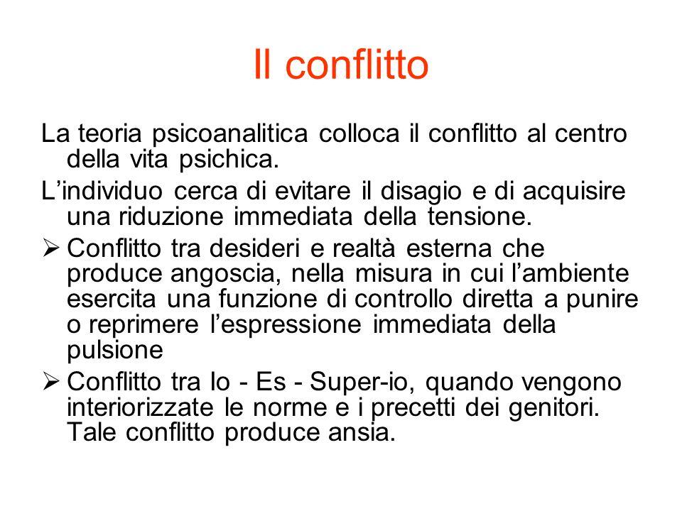 Il conflitto La teoria psicoanalitica colloca il conflitto al centro della vita psichica. Lindividuo cerca di evitare il disagio e di acquisire una ri