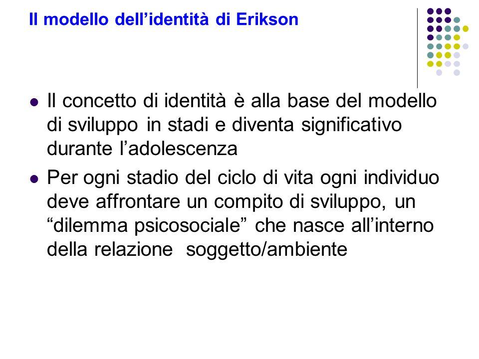 Il modello dellidentità di Erikson Il concetto di identità è alla base del modello di sviluppo in stadi e diventa significativo durante ladolescenza P