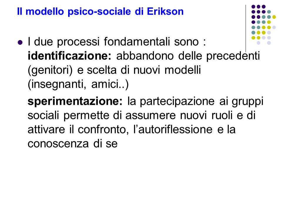 Il modello psico-sociale di Erikson I due processi fondamentali sono : identificazione: abbandono delle precedenti (genitori) e scelta di nuovi modell