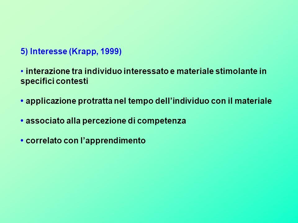 5) Interesse (Krapp, 1999) interazione tra individuo interessato e materiale stimolante in specifici contesti applicazione protratta nel tempo dellindividuo con il materiale associato alla percezione di competenza correlato con lapprendimento
