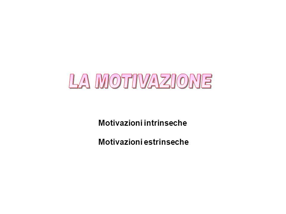 Motivazioni intrinseche Motivazioni estrinseche