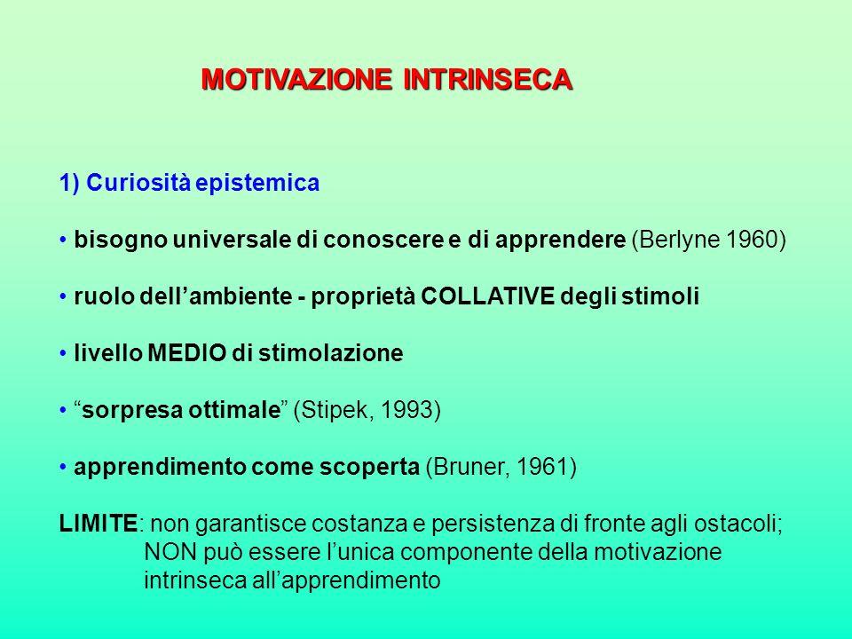2) Effectance Bisogno di sentirsi competenti ed efficaci Bisogno di acquisire controllo sugli eventi