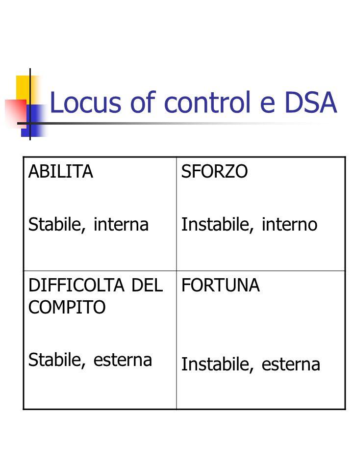 Locus of control e DSA ABILITA Stabile, interna SFORZO Instabile, interno DIFFICOLTA DEL COMPITO Stabile, esterna FORTUNA Instabile, esterna