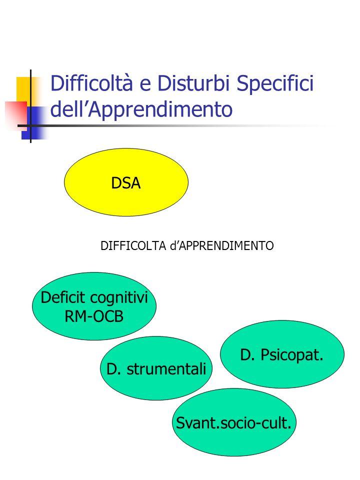 Difficoltà e Disturbi Specifici dellApprendimento DIFFICOLTA dAPPRENDIMENTO D. strumentali Svant.socio-cult. DSA D. Psicopat. Deficit cognitivi RM-OCB