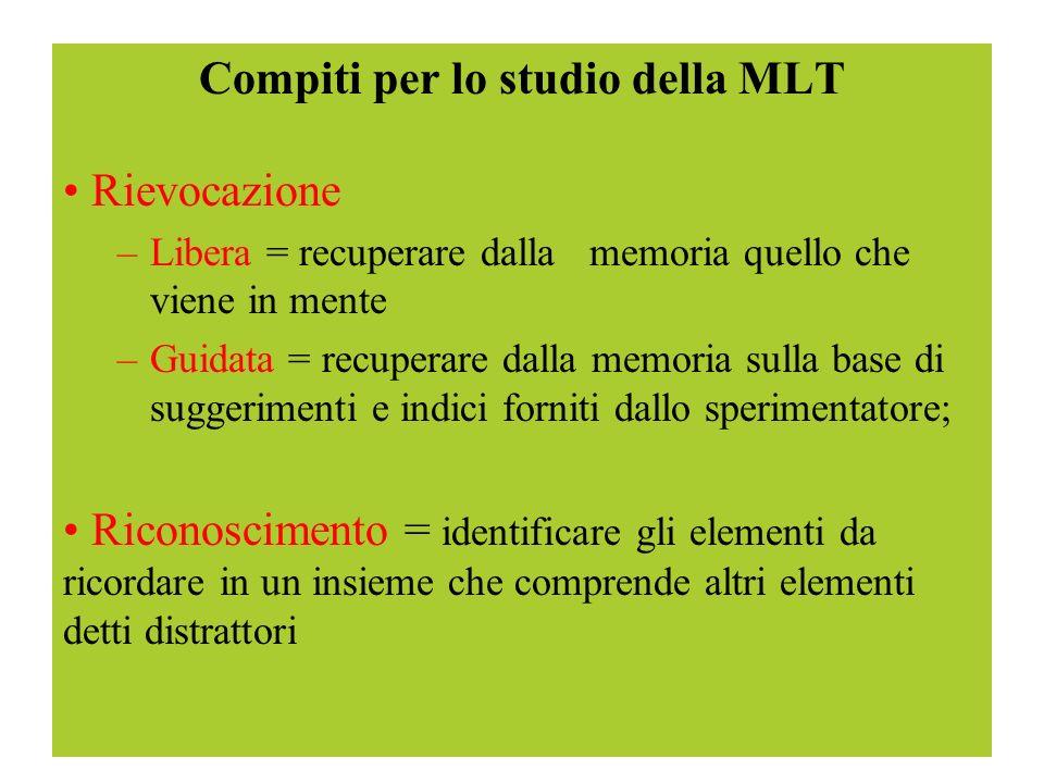 Compiti per lo studio della MLT Rievocazione –Libera = recuperare dalla memoria quello che viene in mente –Guidata = recuperare dalla memoria sulla ba