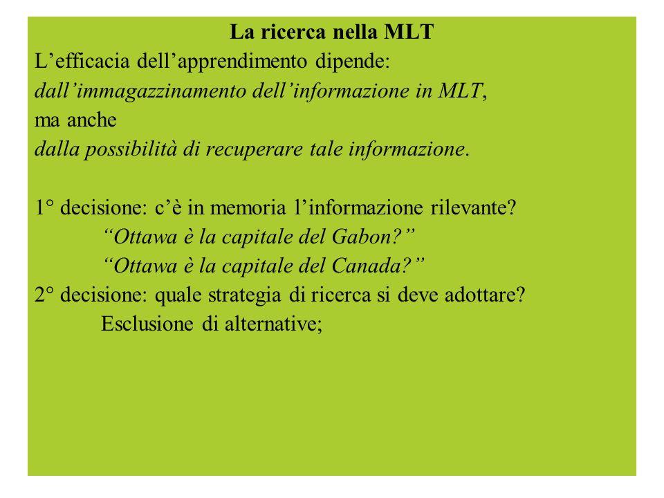 La ricerca nella MLT Lefficacia dellapprendimento dipende: dallimmagazzinamento dellinformazione in MLT, ma anche dalla possibilità di recuperare tale