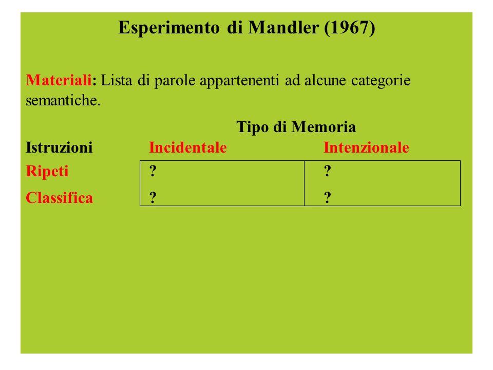 Esperimento di Mandler (1967) Materiali: Lista di parole appartenenti ad alcune categorie semantiche. Tipo di Memoria Istruzioni IncidentaleIntenziona