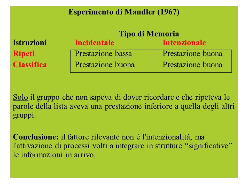 Esperimento di Mandler (1967) Tipo di Memoria Istruzioni IncidentaleIntenzionale Ripeti Prestazione bassaPrestazione buona ClassificaPrestazione buona