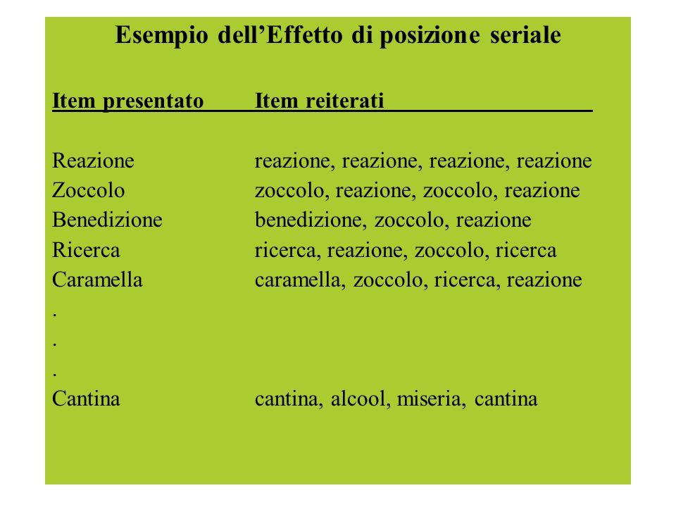 Esempio dellEffetto di posizione seriale Item presentatoItem reiterati Reazionereazione, reazione, reazione, reazione Zoccolozoccolo, reazione, zoccol