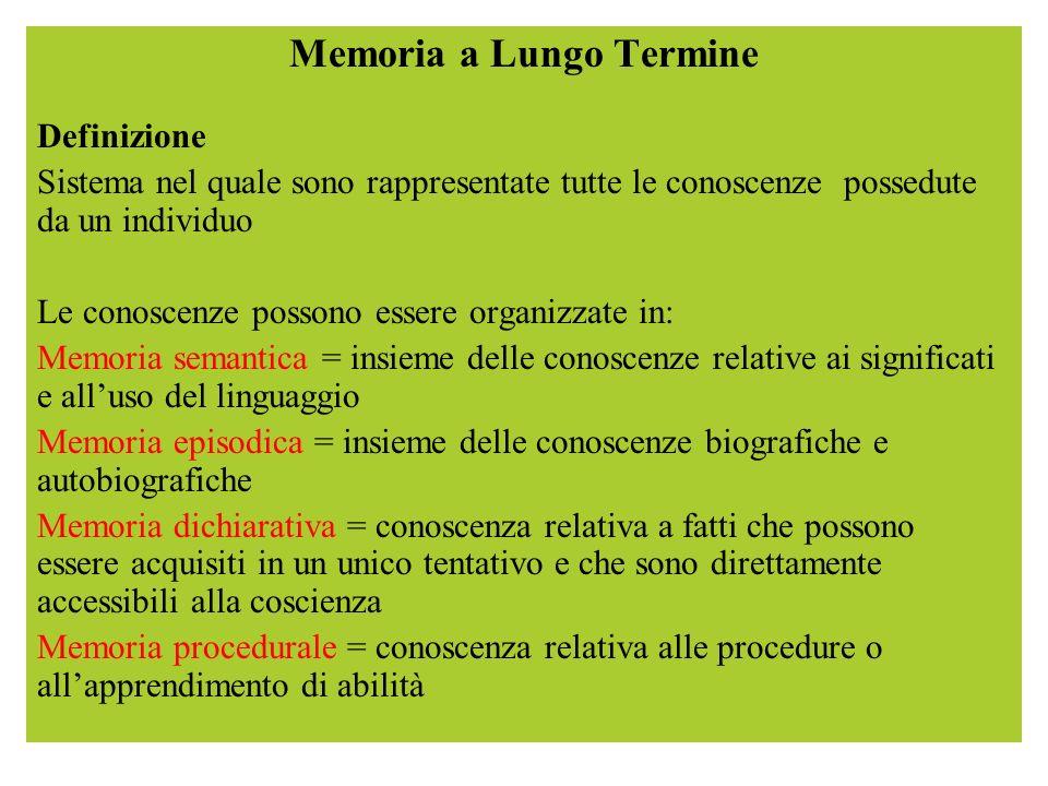 Memoria a Lungo Termine Definizione Sistema nel quale sono rappresentate tutte le conoscenze possedute da un individuo Le conoscenze possono essere or
